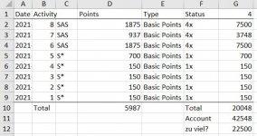 Eurbonus Points.JPG